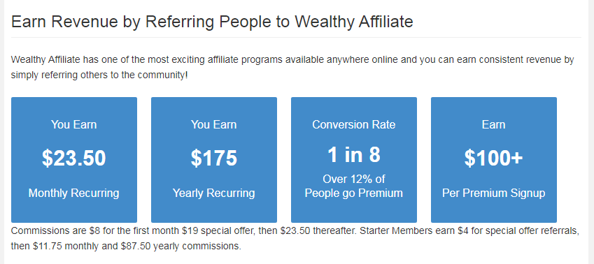 Wealthy Affiliate Review reddit